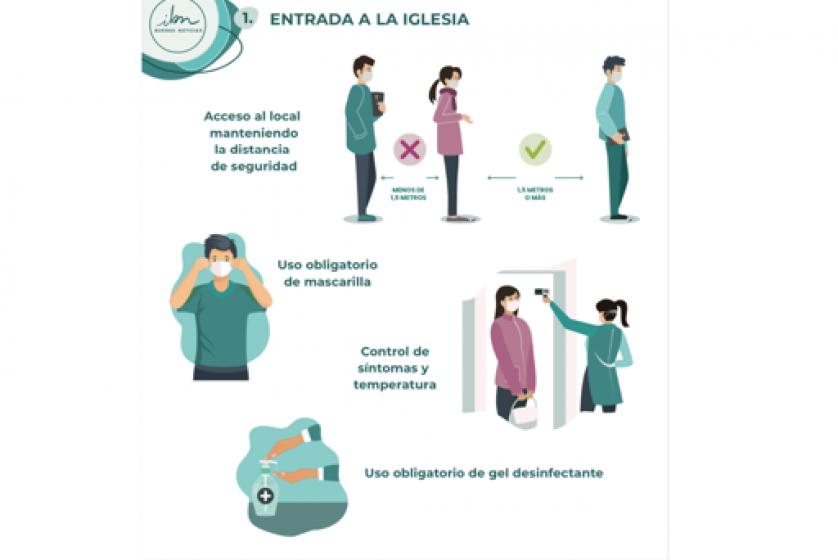 Medidas Frente Al Covid -19 2/2